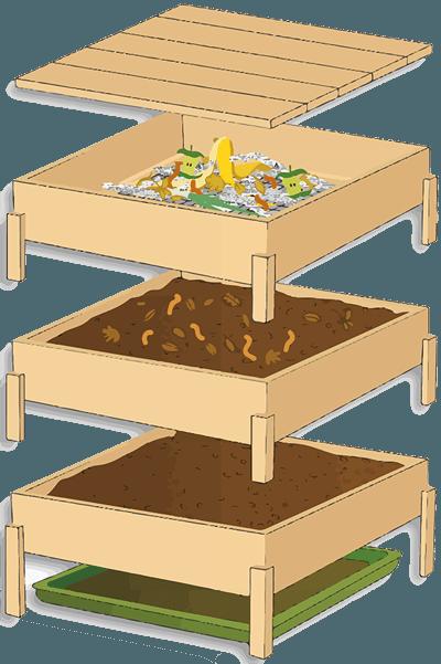 Garten-Fibel - Reifer Kompost für einen perfekten Garten - schematischer Aufbau eines Kompostturmes