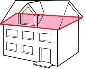 garten-fibel-regentonne-wGarten-Fibel - für die zum Wasser sammeln benötigte Menge an Regenfässern, sollte man die Größe der pojizierten Dachfläche eines Hauses berechnen können.asserfass-groesse-berechnen-projizierte-dachflaeche-eines-hauses.jpg